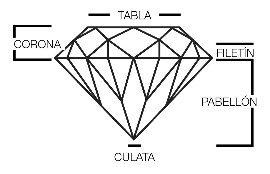 Corte Diamantes Le Cadó